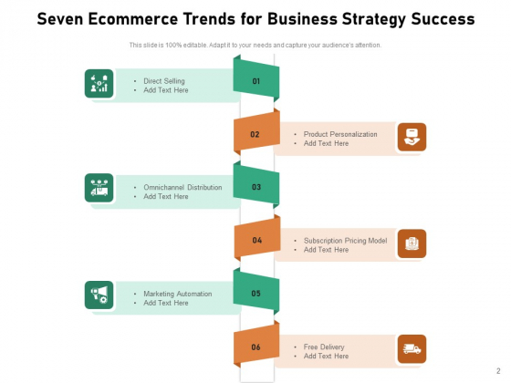Ecommerce_Trend_For_Business_Strategy_Ppt_PowerPoint_Presentation_Complete_Deck_Slide_2