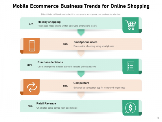 Ecommerce_Trend_For_Business_Strategy_Ppt_PowerPoint_Presentation_Complete_Deck_Slide_3