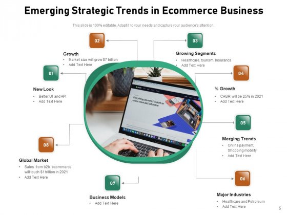 Ecommerce_Trend_For_Business_Strategy_Ppt_PowerPoint_Presentation_Complete_Deck_Slide_5