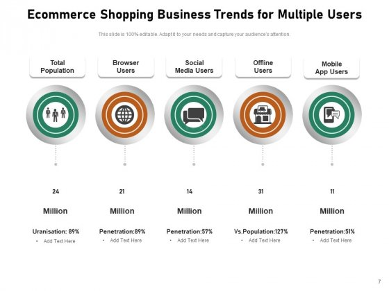 Ecommerce_Trend_For_Business_Strategy_Ppt_PowerPoint_Presentation_Complete_Deck_Slide_7