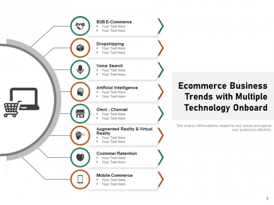 Ecommerce_Trend_For_Business_Strategy_Ppt_PowerPoint_Presentation_Complete_Deck_Slide_8