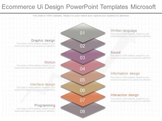 Ecommerce Ui Design Powerpoint Templates Microsoft