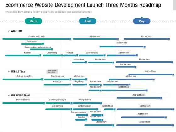 Ecommerce Website Development Launch Three Months Roadmap Topics
