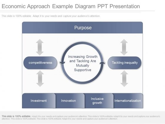Economic Approach Example Diagram Ppt Presentation