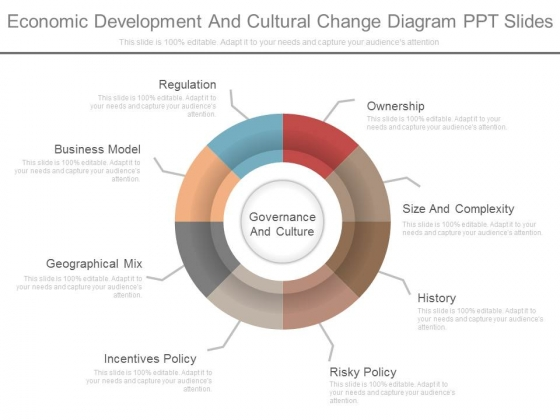 Economic Development And Cultural Change Diagram Ppt Slides