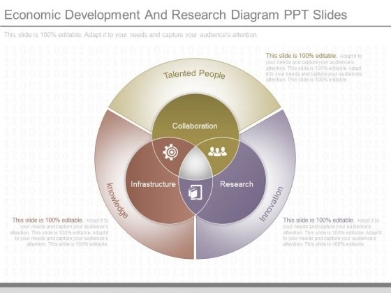 Economic Development And Research Diagram Ppt Slides