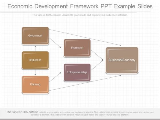 Economic Development Framework Ppt Example Slides