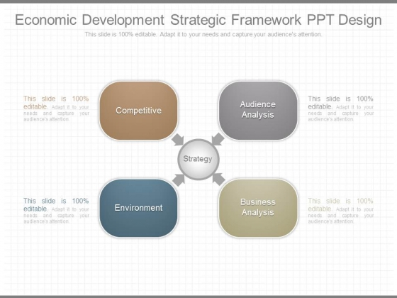 Economic Development Strategic Framework Ppt Design