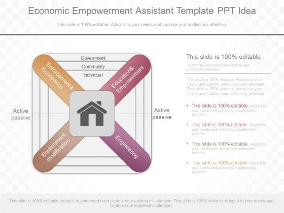 Economic Empowerment Assistant Template Ppt Idea