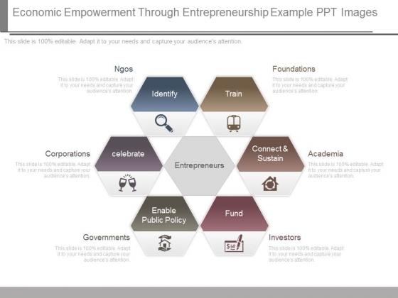Economic Empowerment Through Entrepreneurship Example Ppt Images