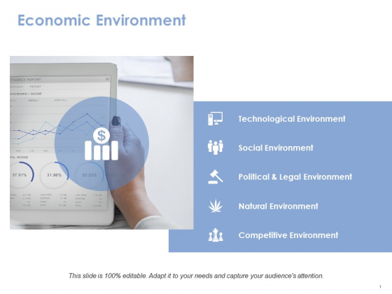 Economic Environment Ppt PowerPoint Presentation File Files