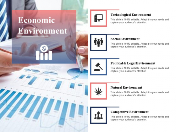 Economic Environment Ppt PowerPoint Presentation Gallery Layout