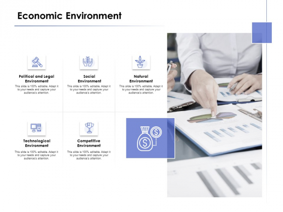 Economic Environment Ppt PowerPoint Presentation Infographic Template Ideas