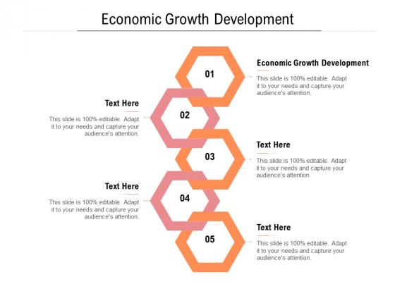 Economic Growth Development Ppt PowerPoint Presentation Ideas Grid Cpb