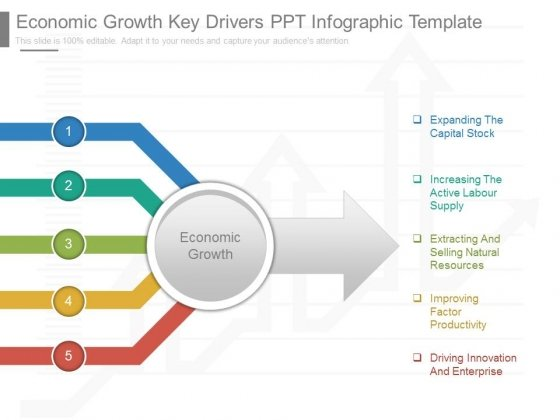 economic growth key drivers ppt infographic template powerpoint