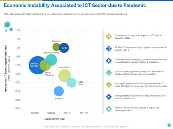 Economic_Instability_Associated_To_ICT_Sector_Due_To_Pandemic_Ppt_Slides_Skills_PDF_Slide_1
