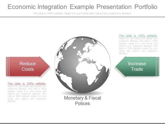 Economic Integration Example Presentation Portfolio