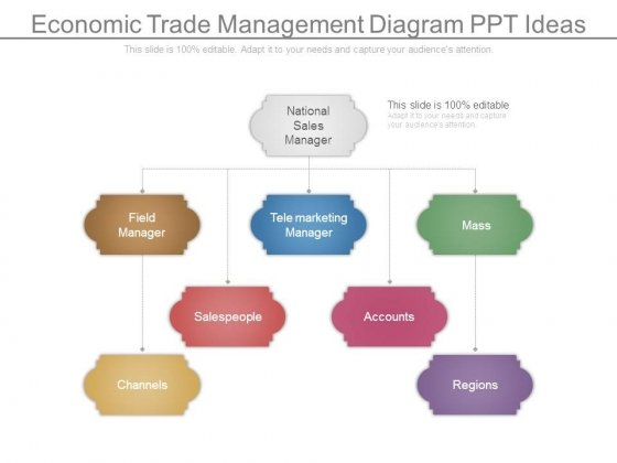 Economic Trade Management Diagram Ppt Ideas