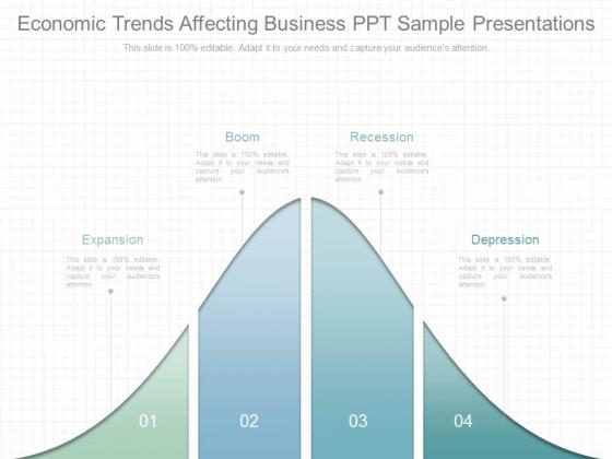 Economic Trends Affecting Business Ppt Sample Presentations