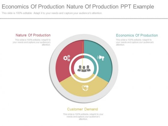 Economics Of Production Nature Of Production Ppt Example