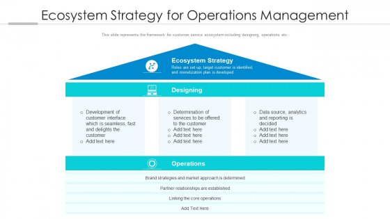 Ecosystem Strategy For Operations Management Ppt PowerPoint Presentation File Vector PDF