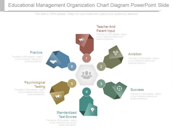Educational Management Organization Chart Diagram Powerpoint Slide