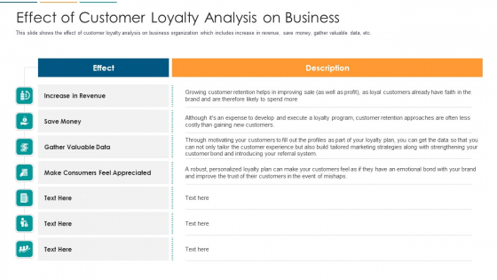 Effect Of Customer Loyalty Analysis On Business Ppt Infographics Slides PDF