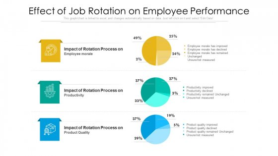 Effect_Of_Job_Rotation_On_Employee_Performance_Ppt_PowerPoint_Presentation_File_Inspiration_PDF_Slide_1