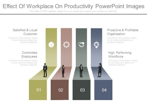 Effect Of Workplace On Productivity Powerpoint Images
