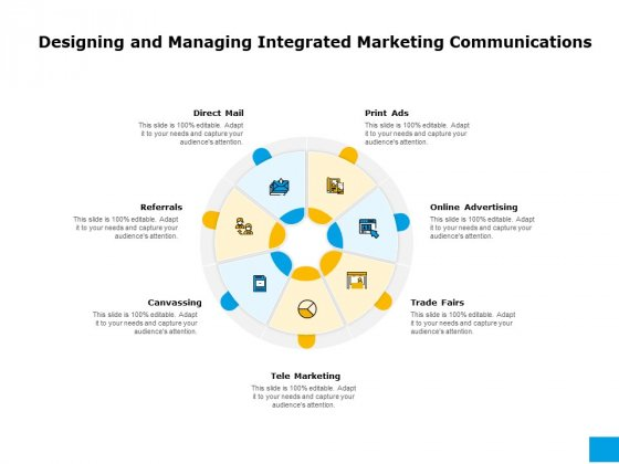 Effective Advertising And Sales Management Designing And Managing Integrated Marketing Communications Download PDF