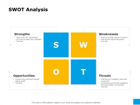Effective Advertising And Sales Management SWOT Analysis Ppt Layouts Example Topics PDF