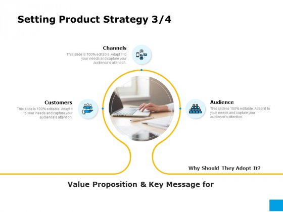 Effective Advertising And Sales Management Setting Product Strategy Audience Ppt Professional Graphics Pictures PDF