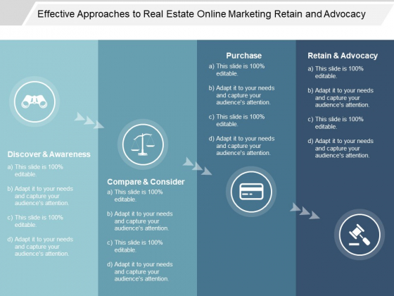Effective Approaches To Real Estate Online Marketing Retain And Advocacy Ppt PowerPoint Presentation Infographics Picture