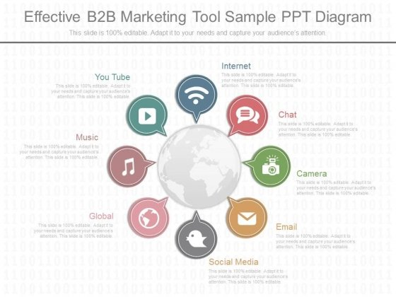 Effective B2b Marketing Tool Sample Ppt Diagram