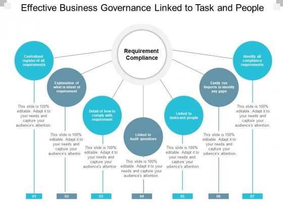 Effective Business Governance Linked To Task And People Ppt Powerpoint Presentation Outline Grid