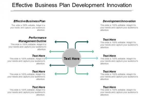 Effective Business Plan Development Innovation Performance Management Outline Ppt PowerPoint Presentation Outline Graphics Design