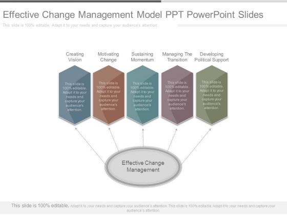 Effective Change Management Model Ppt Powerpoint Slides