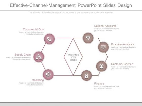 Effective Channel Management Powerpoint Slides Design