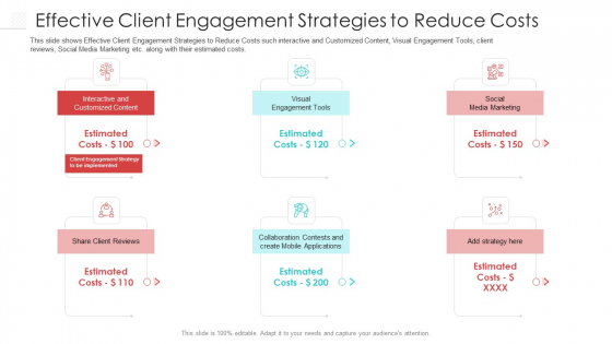 Effective Client Engagement Strategies To Reduce Costs Professional PDF