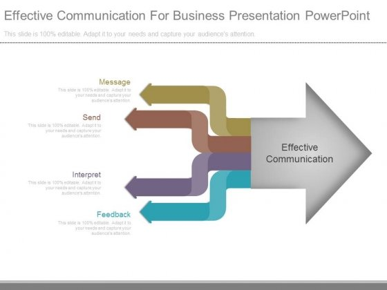 Effective Communication For Business Presentation Powerpoint