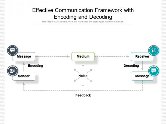 Effective Communication Framework With Encoding And Decoding Ppt PowerPoint Presentation File Graphics Pictures PDF