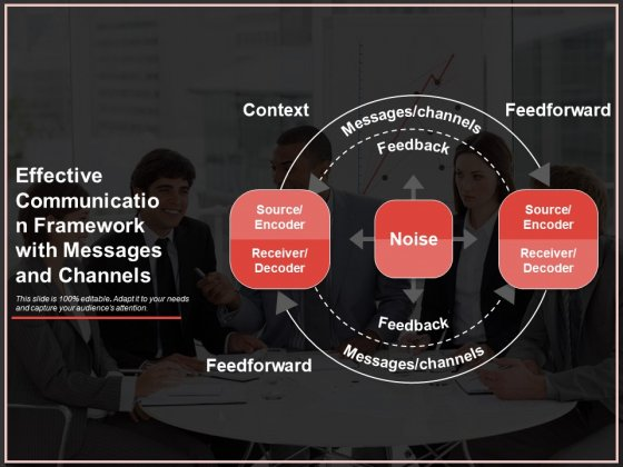 Effective Communication Framework With Messages And Channels Ppt PowerPoint Presentation Styles Graphic Tips PDF