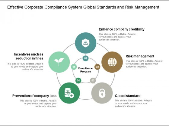 Effective Corporate Compliance System Global Standards And Risk Management Ppt Powerpoint Presentation File Background Designs