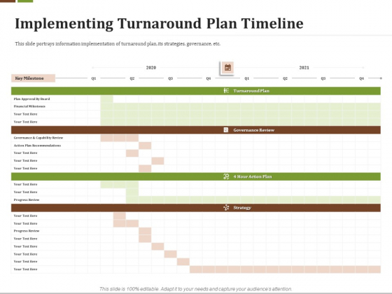 Effective Corporate Management Implementing Turnaround Plan Timeline Download PDF