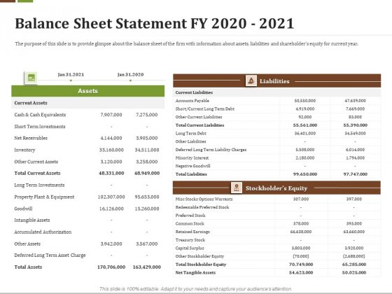 Effective Corporate Turnaround Management Balance Sheet Statement FY 2020 2021 Pictures PDF