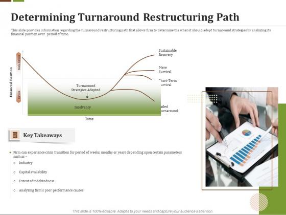 Effective Corporate Turnaround Management Determining Turnaround Restructuring Path Information PDF