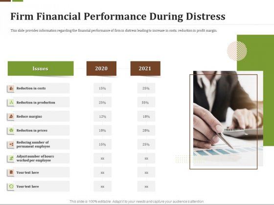 Effective Corporate Turnaround Management Firm Financial Performance During Distress Infographics PDF
