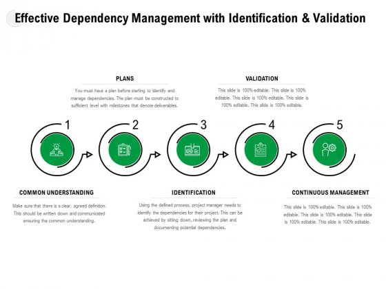 Effective Dependency Management With Identification And Validation Ppt PowerPoint Presentation Infographics Good