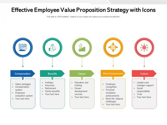 Effective Employee Value Proposition Strategy With Icons Ppt PowerPoint Presentation Ideas Sample PDF