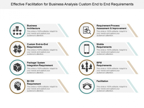 Effective Facilitation For Business Analysis Custom End To End Requirements Ppt PowerPoint Presentation Icon Slides